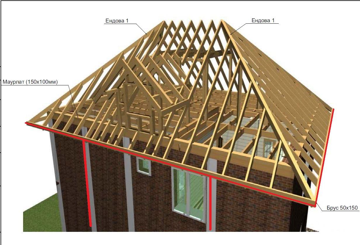 Как сделать крышу выше