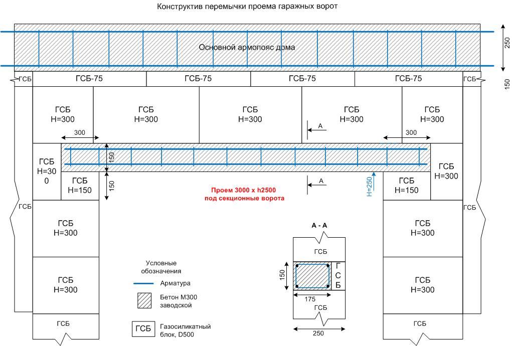 Kia7805p схема включения