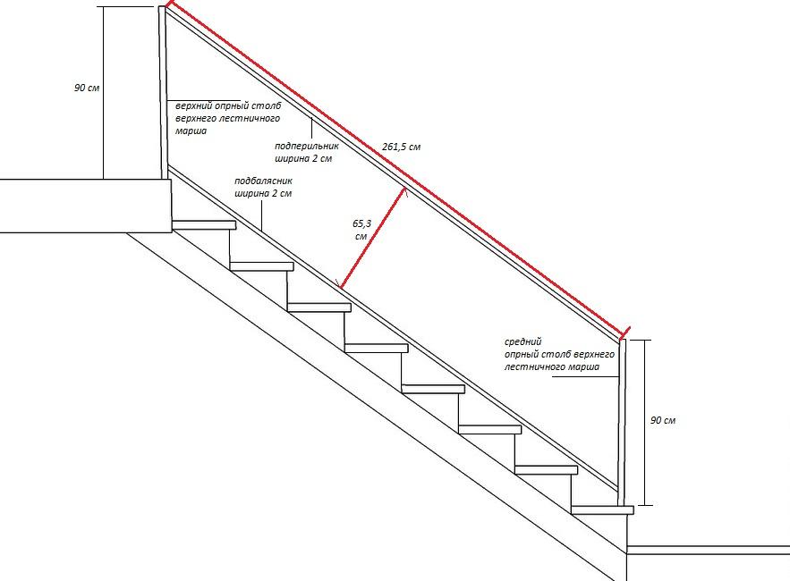 Высота ограждения балкона гост..
