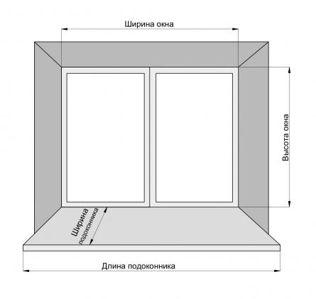 Установка откосов на окна своими руками фото 259
