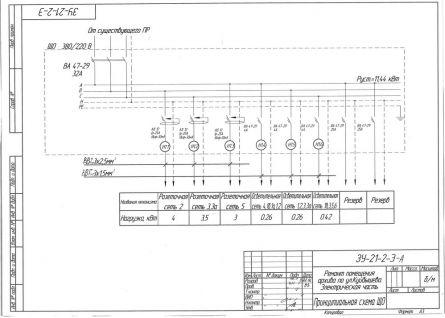 проекта электроснабжения