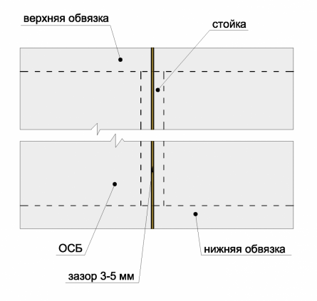 Профиль вагонки имитация бруса