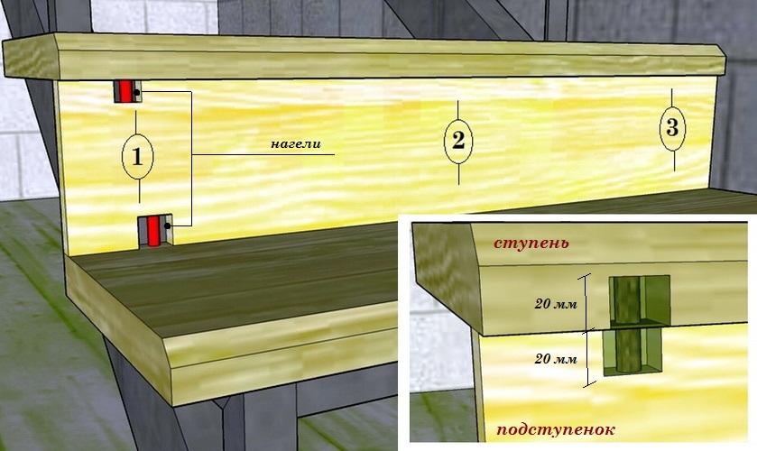 Мебельный щит в Санкт-Петербурге, мебельный щит дуб
