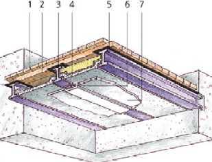 Ремонт потолка старого деревянного дома. Строительство ...