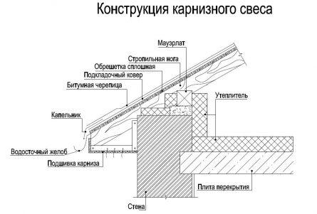Цена теплоизоляция луганск