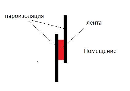 Энергофлекс супер толщин теплоизоляция