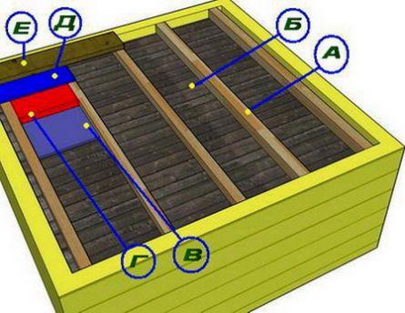 Как сделать подшивной потолок фото 76