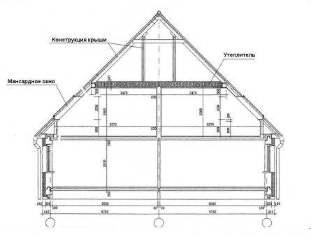 Схема мансардной двухскатной