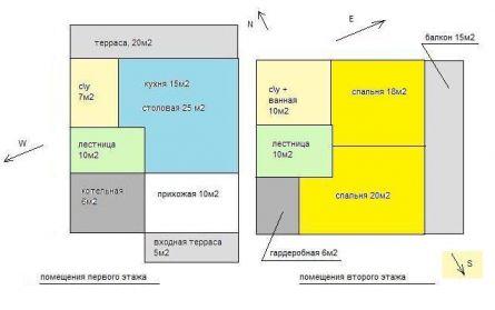 Пример планировочной схемы