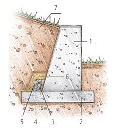 Дренаж и гидроизоляция подпорных стено мастика герметизирующая нетвердеющая, строительная, марка ам-05 гост