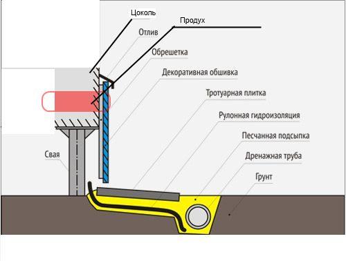 Шкатулка для рукоделия из коробУтепление пола дома