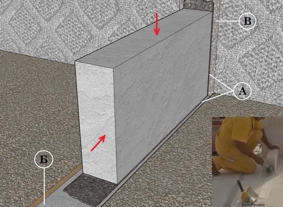 Как сделать перегородку из блоков фото 926