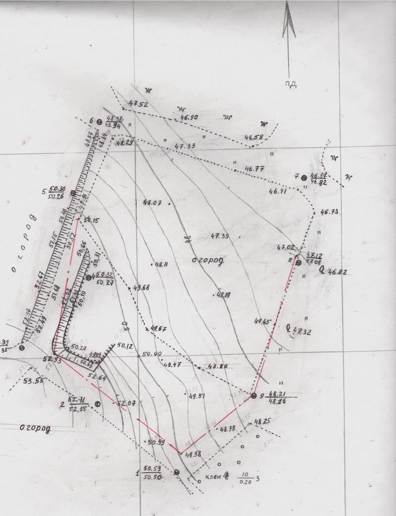 Устройство и схема дренажная система на участке