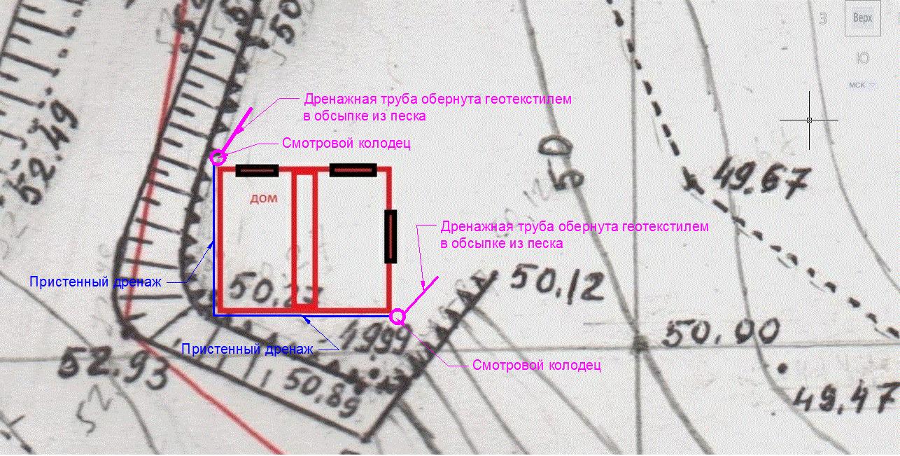 схема нагрузок на подпорную стенку
