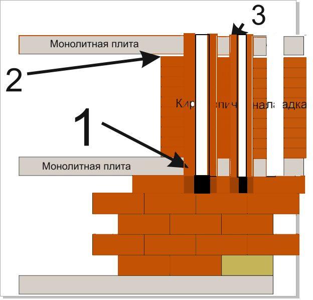 Вентканалы плиты перекрытия форма плит жби