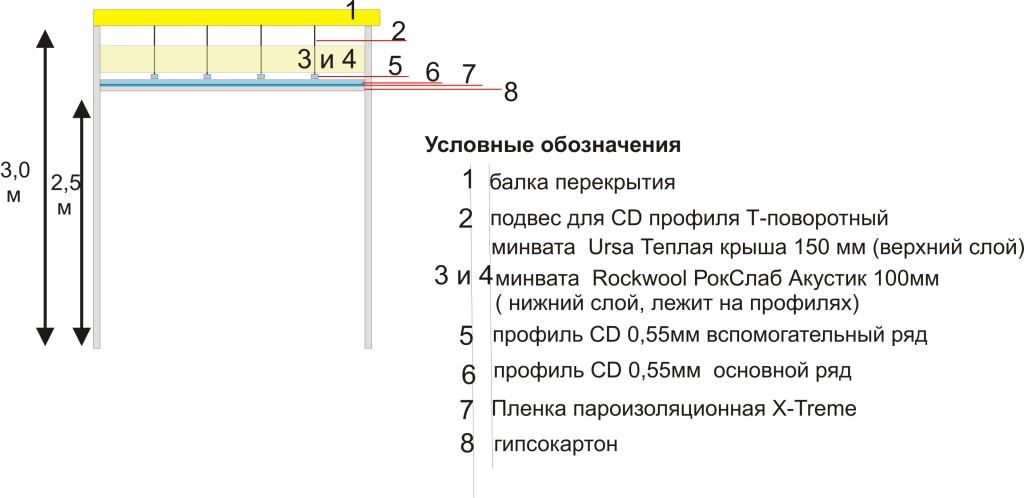 Е150 шумоизоляция королла тойота