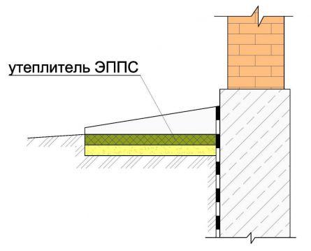 Е-10 теплоизоляция