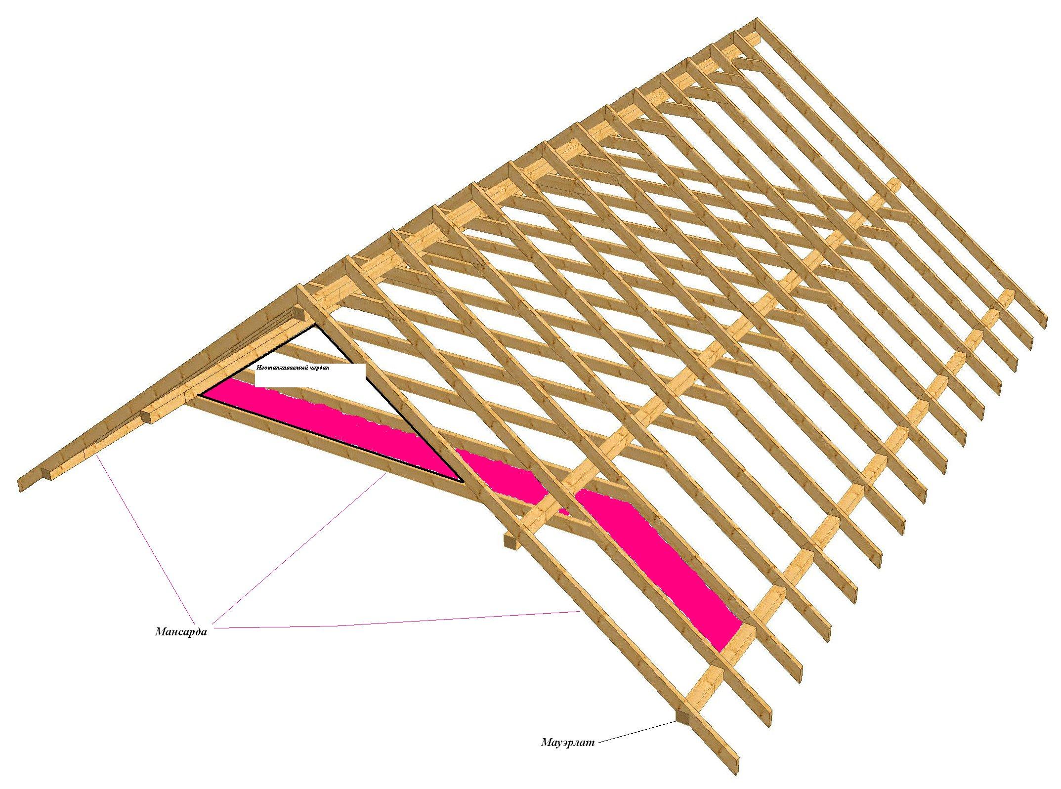 Гидроизоляция изопласт какой стороной клеится изопласт
