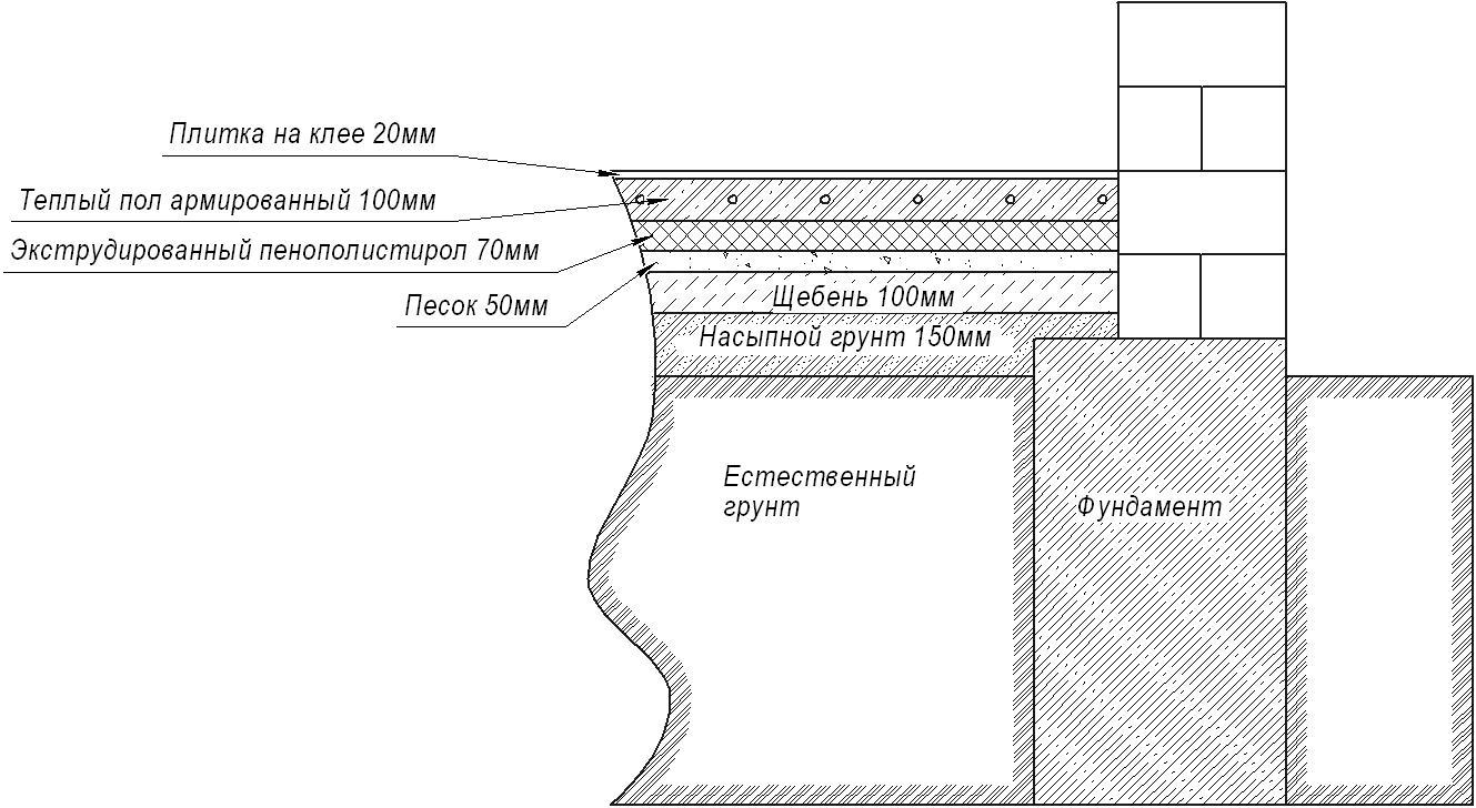 Для гидроизоляции бассейнов пленка